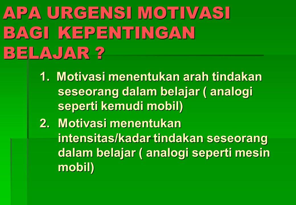 Motivasi : Apa yang...............