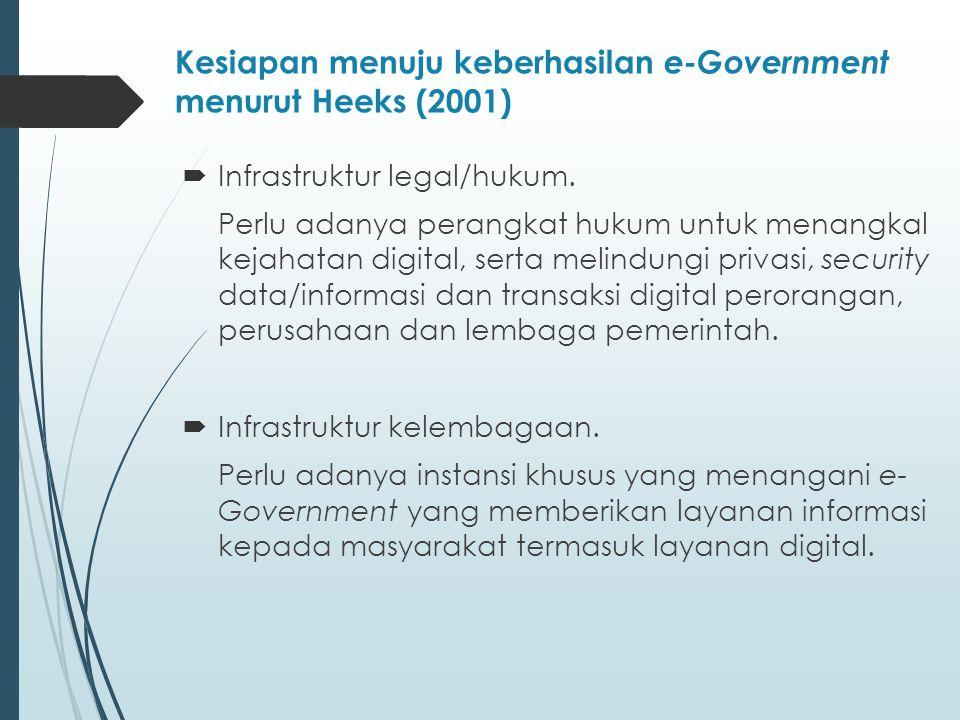 Kesiapan menuju keberhasilan e-Government menurut Heeks (2001)  Infrastruktur legal/hukum.