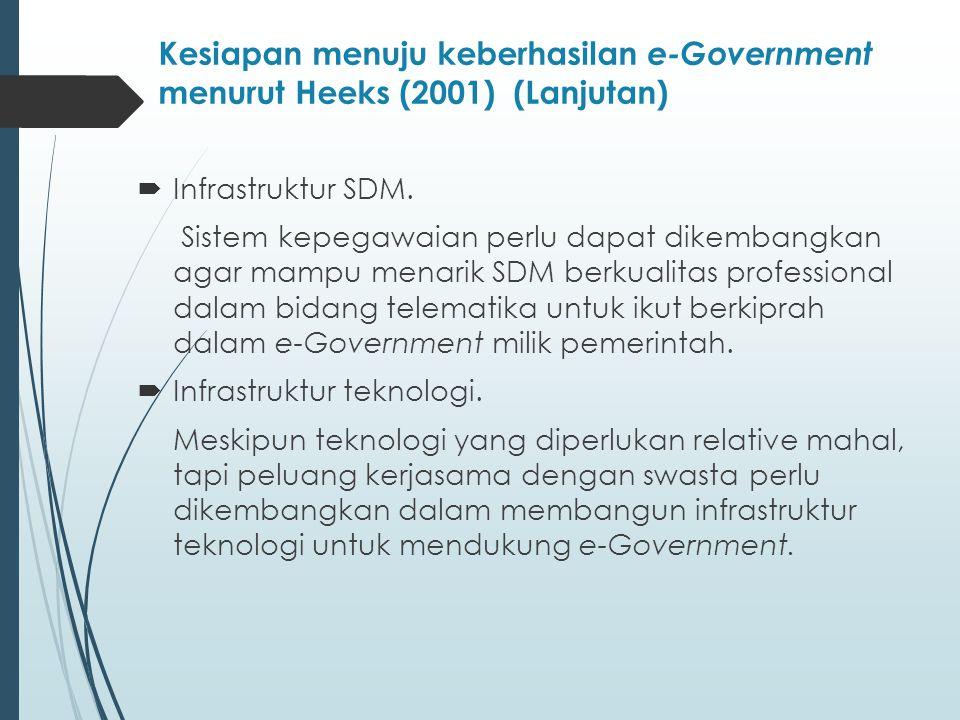 Kesiapan menuju keberhasilan e-Government menurut Heeks (2001) (Lanjutan)  Infrastruktur SDM.