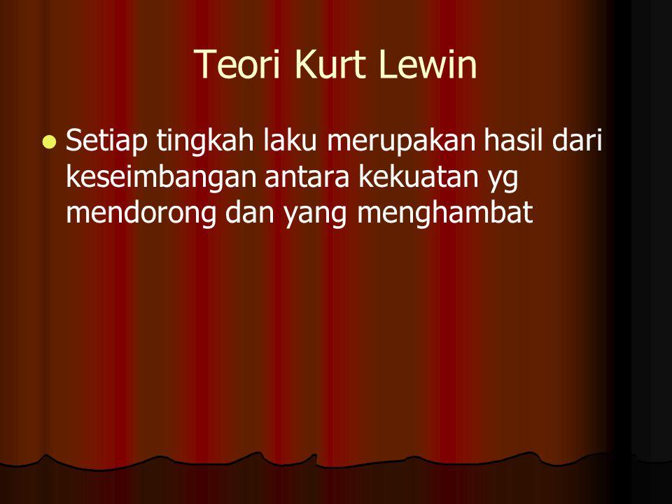 Teori Kurt Lewin Setiap tingkah laku merupakan hasil dari keseimbangan antara kekuatan yg mendorong dan yang menghambat