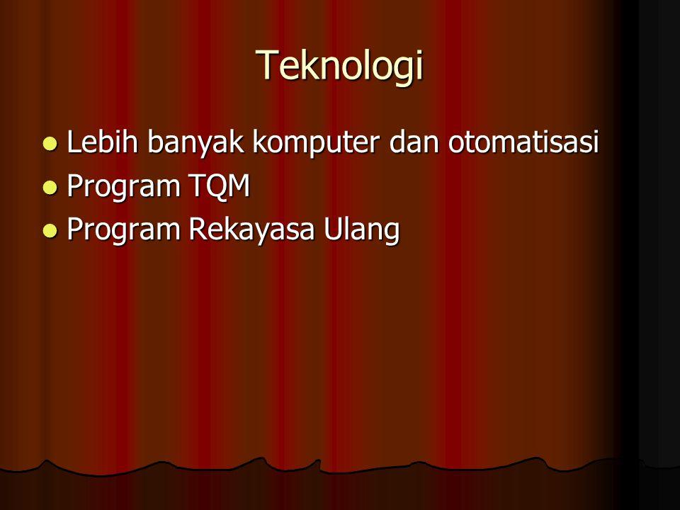 Teknologi Lebih banyak komputer dan otomatisasi Lebih banyak komputer dan otomatisasi Program TQM Program TQM Program Rekayasa Ulang Program Rekayasa Ulang