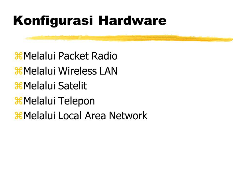 Konfigurasi Hardware zMelalui Packet Radio zMelalui Wireless LAN zMelalui Satelit zMelalui Telepon zMelalui Local Area Network