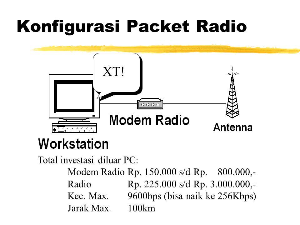 Konfigurasi Packet Radio XT! Total investasi diluar PC: Modem RadioRp. 150.000 s/d Rp. 800.000,- RadioRp. 225.000 s/d Rp. 3.000.000,- Kec. Max.9600bps