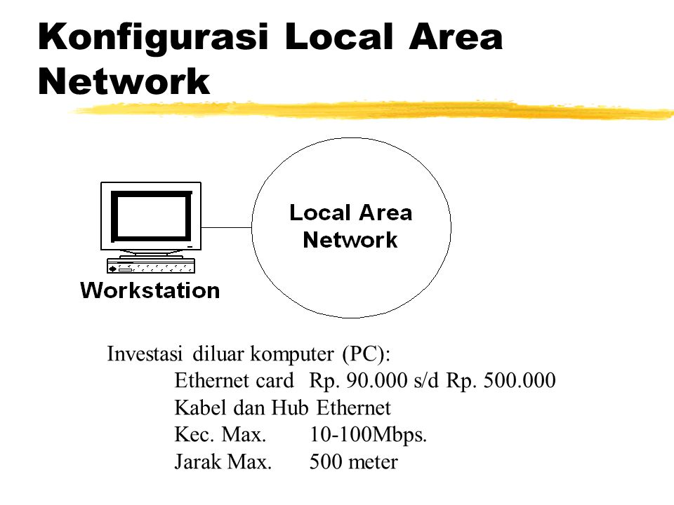 Konfigurasi Local Area Network Investasi diluar komputer (PC): Ethernet cardRp. 90.000 s/d Rp. 500.000 Kabel dan Hub Ethernet Kec. Max.10-100Mbps. Jar