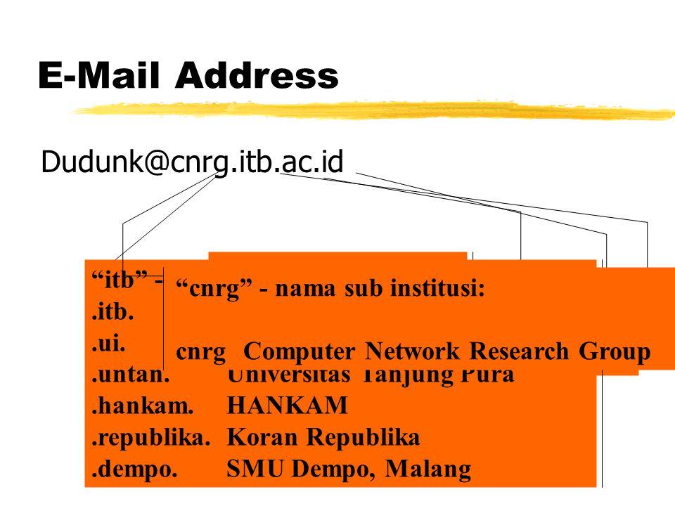 E-Mail Address Dudunk@cnrg.itb.ac.id Dudunkname pengguna @ at bahasa Inggris cnrg.itb.ac.idnama mesin id - kode negara:.idIndonesia.ukInggris.auAustralia.jpJepang ac kode institusi:.ac.Akademik.co.Komersial.or.Yayasan / LSM.net.ISP.mil.Militer.bdg.Bandung itb - nama institusi:.itb.Institut Teknologi Bandung.ui.Universitas Indonesia.untan.Universitas Tanjung Pura.hankam.HANKAM.republika.Koran Republika.dempo.SMU Dempo, Malang cnrg - nama sub institusi: cnrgComputer Network Research Group