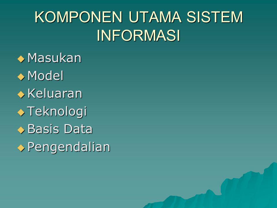 KOMPONEN UTAMA SISTEM INFORMASI  Masukan  Model  Keluaran  Teknologi  Basis Data  Pengendalian