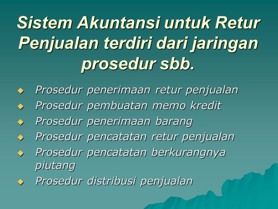 Sistem Akuntansi untuk Retur Penjualan terdiri dari jaringan prosedur sbb.
