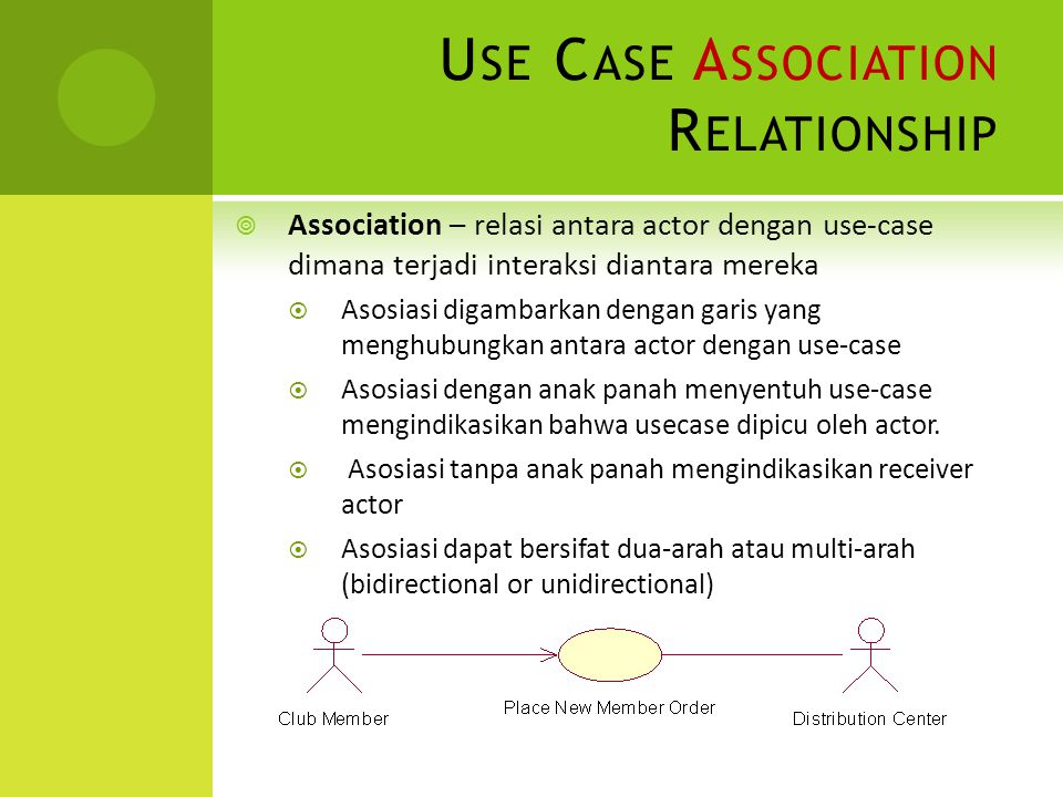 U SE C ASE A SSOCIATION R ELATIONSHIP  Association – relasi antara actor dengan use-case dimana terjadi interaksi diantara mereka  Asosiasi digambar