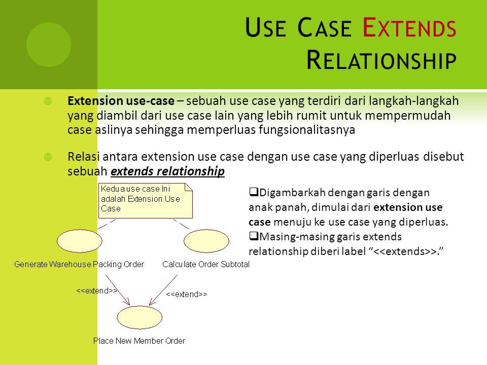 U SE C ASE E XTENDS R ELATIONSHIP  Extension use-case – sebuah use case yang terdiri dari langkah-langkah yang diambil dari use case lain yang lebih