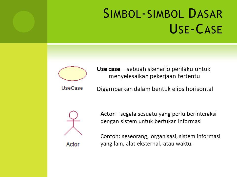 S IMBOL - SIMBOL D ASAR U SE -C ASE Use case – sebuah skenario perilaku untuk menyelesaikan pekerjaan tertentu Digambarkan dalam bentuk elips horisont