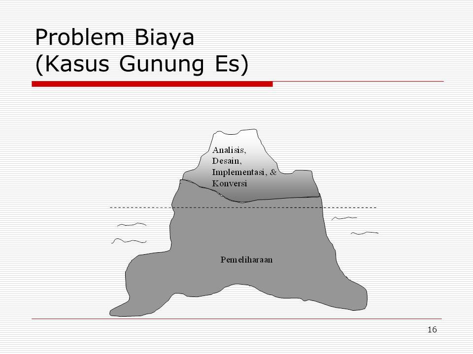 16 Problem Biaya (Kasus Gunung Es)