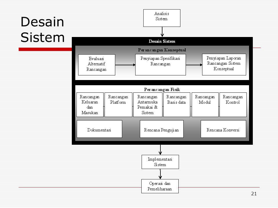 21 Desain Sistem