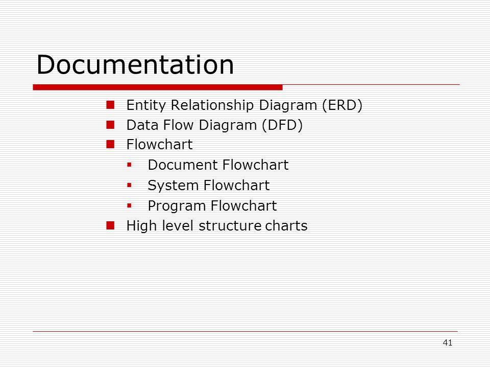 41 Documentation Entity Relationship Diagram (ERD) Data Flow Diagram (DFD) Flowchart  Document Flowchart  System Flowchart  Program Flowchart High