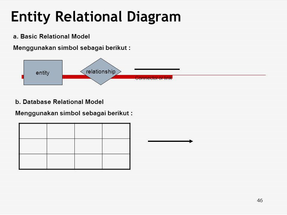 46 Entity Relational Diagram a. Basic Relational Model Menggunakan simbol sebagai berikut : entity relationship Connector or link b. Database Relation