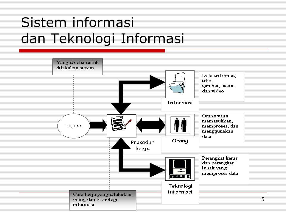 5 Sistem informasi dan Teknologi Informasi
