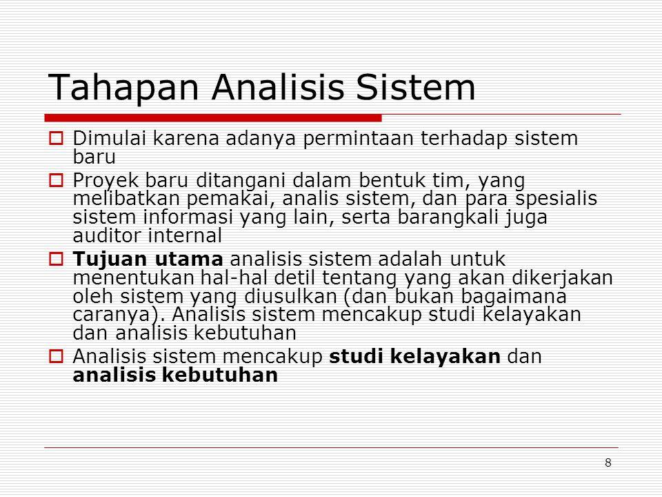 39 Requirement of SIA  AIS Master plan  AIS conceptual design  AIS objectives  AIS forwarding  AIS system requirements & Information needs standard  AIS cost-benefit analysis of design