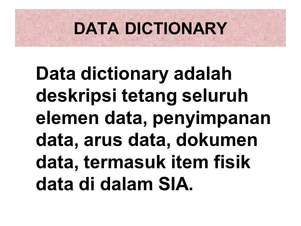 DATA DICTIONARY Data dictionary adalah deskripsi tetang seluruh elemen data, penyimpanan data, arus data, dokumen data, termasuk item fisik data di dalam SIA.