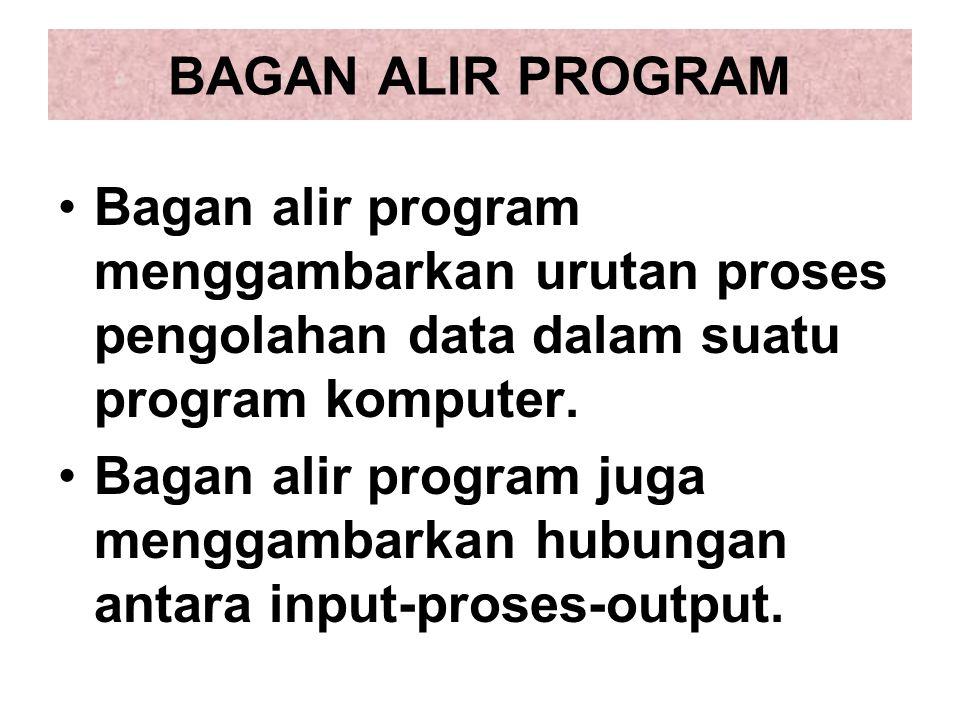 BAGAN ALIR PROGRAM Bagan alir program menggambarkan urutan proses pengolahan data dalam suatu program komputer. Bagan alir program juga menggambarkan