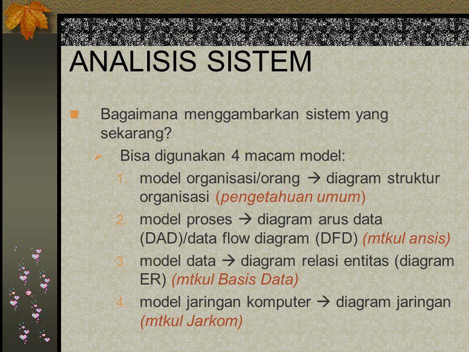 ANALISIS SISTEM Bagaimana menggambarkan sistem yang sekarang.