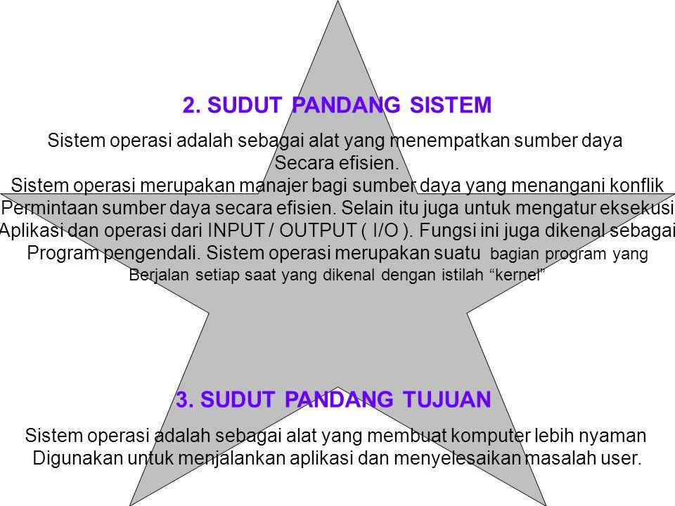 2. SUDUT PANDANG SISTEM Sistem operasi adalah sebagai alat yang menempatkan sumber daya Secara efisien. Sistem operasi merupakan manajer bagi sumber d