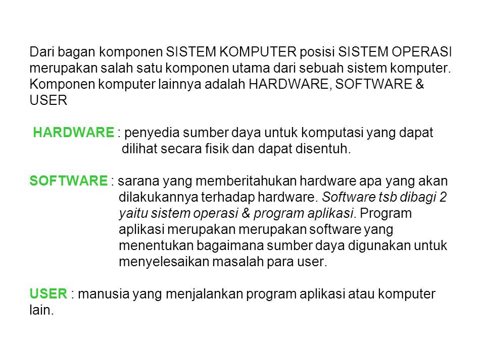 1.Pembuatan program Sistem operasi menyediakan berbagai fasilitas yang membantu Programmer dalam membuat program seperti editor.