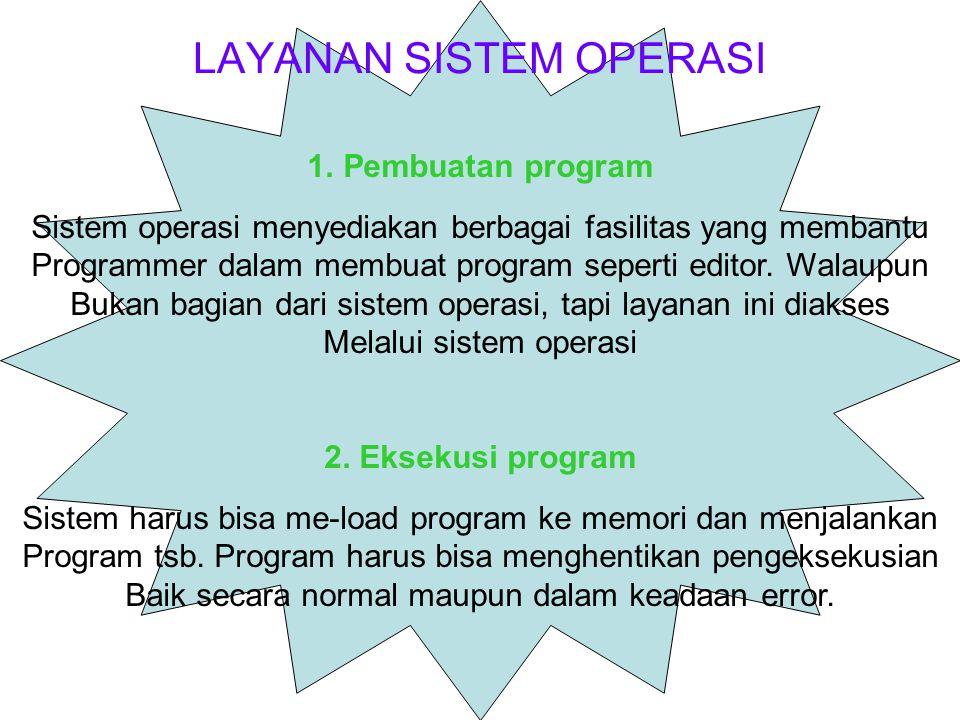3.Operasi I / O Program sedang dijalankan kadang kala membutuhkan I / O.