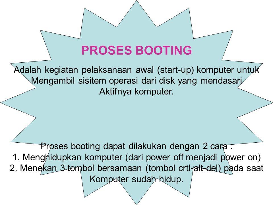 PROSES BOOTING Adalah kegiatan pelaksanaan awal (start-up) komputer untuk Mengambil sisitem operasi dari disk yang mendasari Aktifnya komputer.