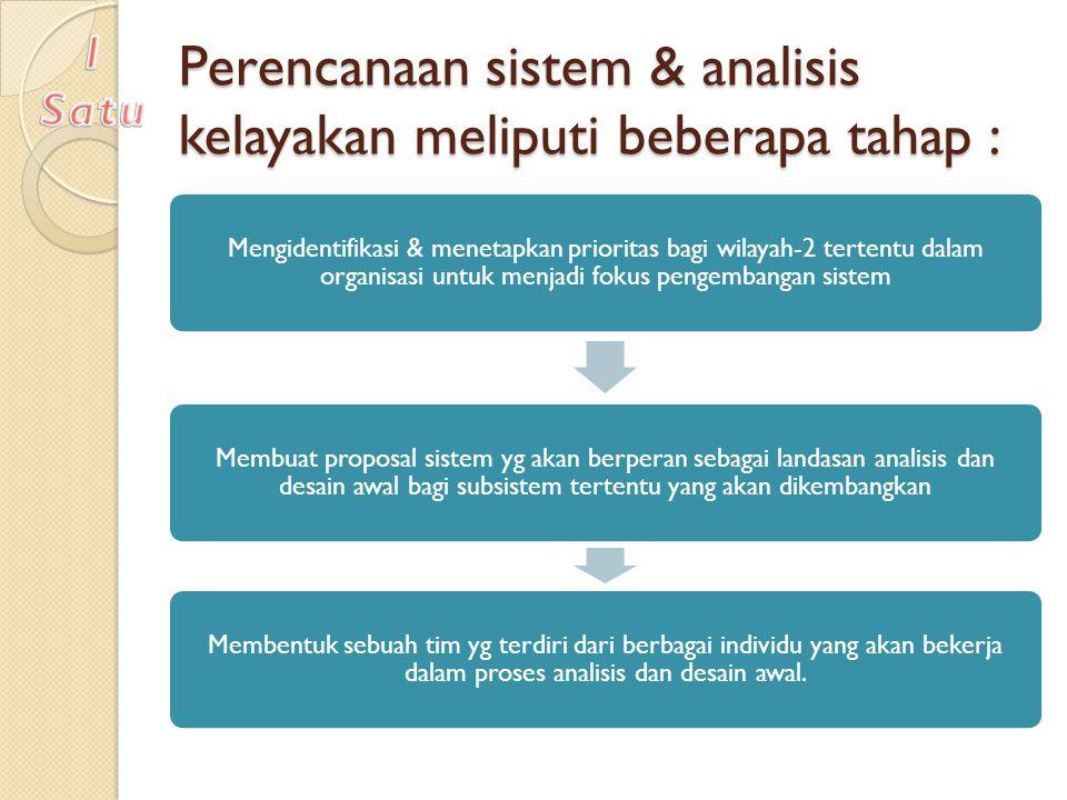 Perencanaan sistem & analisis kelayakan meliputi beberapa tahap : Mengidentifikasi & menetapkan prioritas bagi wilayah-2 tertentu dalam organisasi unt
