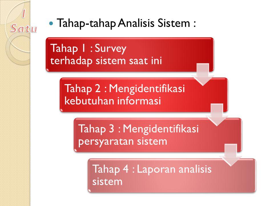 Tahap-tahap Analisis Sistem : Tahap 1 : Survey terhadap sistem saat ini Tahap 2 : Mengidentifikasi kebutuhan informasi Tahap 3 : Mengidentifikasi pers
