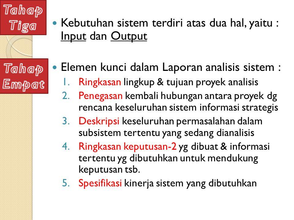 Kebutuhan sistem terdiri atas dua hal, yaitu : Input dan Output Elemen kunci dalam Laporan analisis sistem : 1.Ringkasan lingkup & tujuan proyek anali