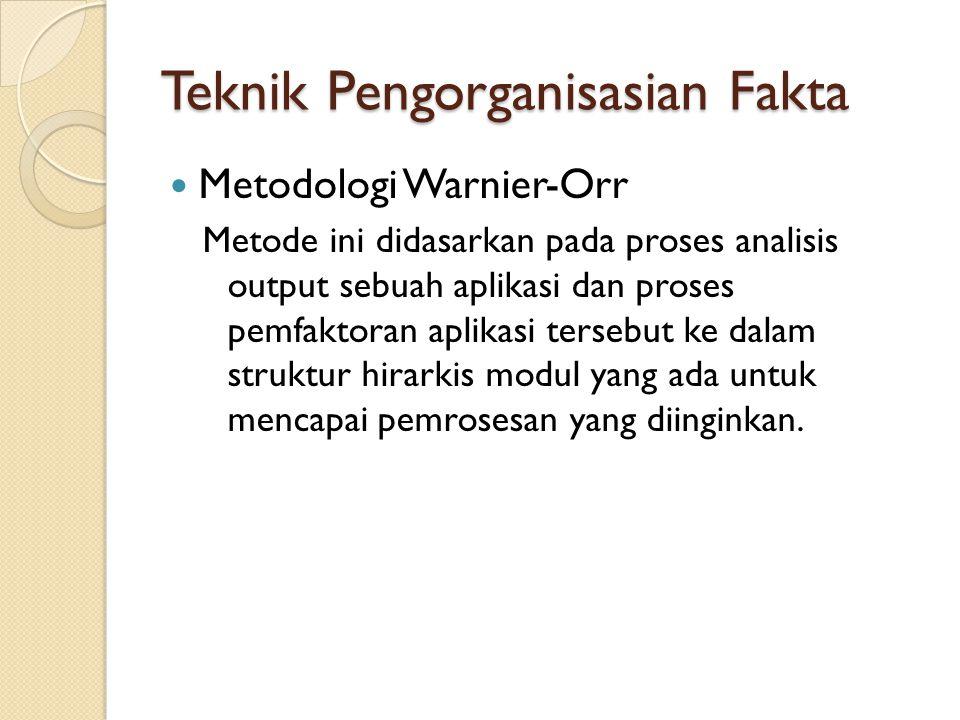 Teknik Pengorganisasian Fakta Metodologi Warnier-Orr Metode ini didasarkan pada proses analisis output sebuah aplikasi dan proses pemfaktoran aplikasi