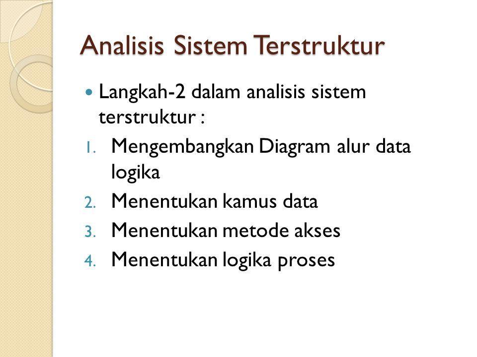 Analisis Sistem Terstruktur Langkah-2 dalam analisis sistem terstruktur : 1. Mengembangkan Diagram alur data logika 2. Menentukan kamus data 3. Menent
