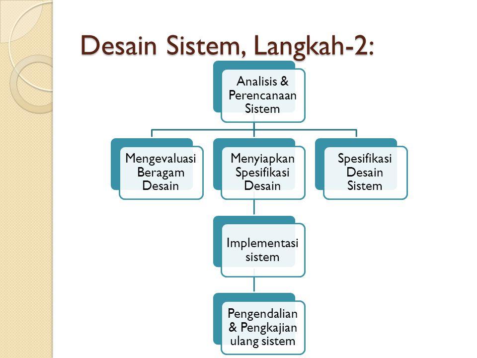 Desain Sistem, Langkah-2: Analisis & Perencanaan Sistem Mengevaluasi Beragam Desain Menyiapkan Spesifikasi Desain Implementasi sistem Pengendalian & P