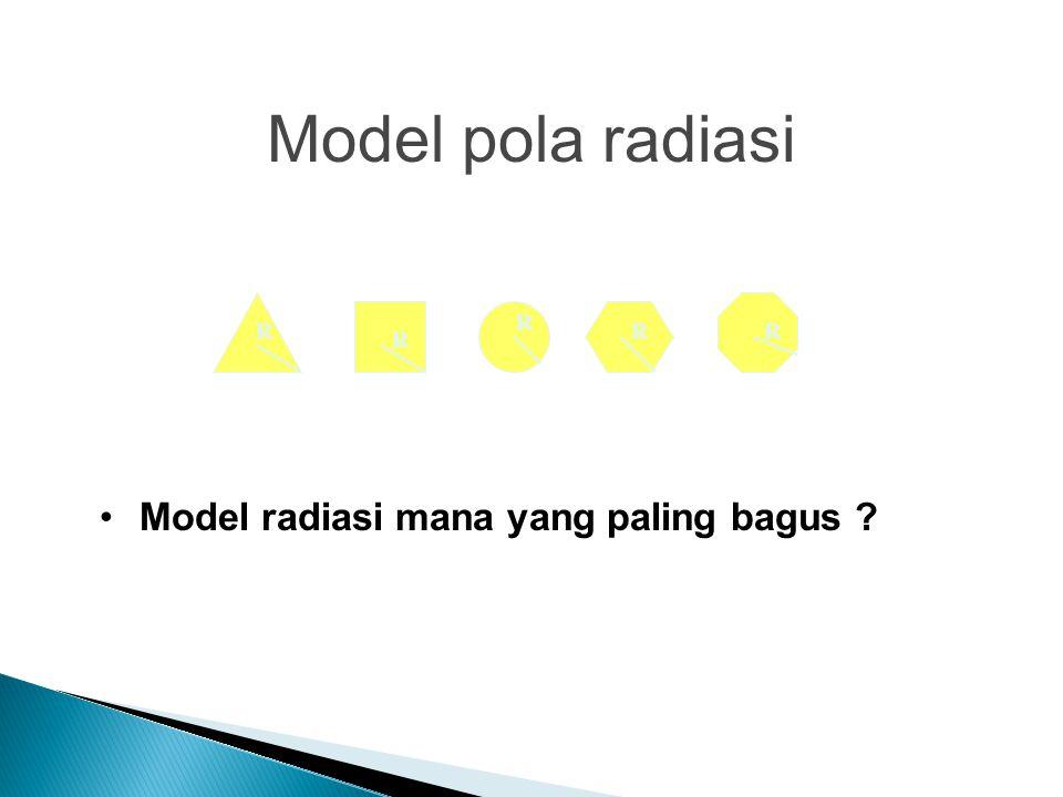 R R R RR Model pola radiasi Model radiasi mana yang paling bagus ?