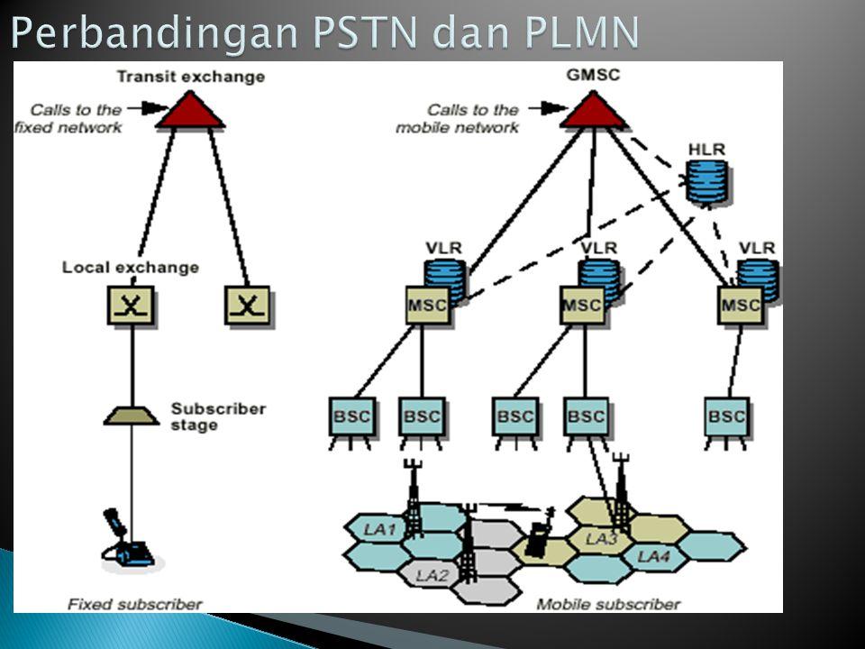MSC INTI SYS.CELLULAR MSC DIHUBUNG DENGAN PSTN.