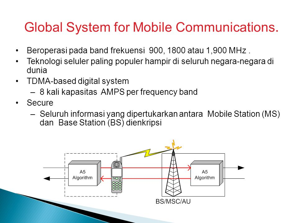 Global System for Mobile Communications.Beroperasi pada band frekuensi 900, 1800 atau 1,900 MHz.