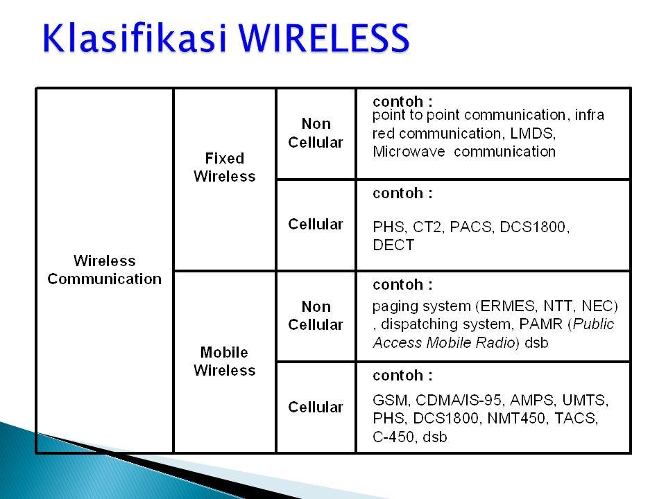 AMPSGSMCDMA/IS-95 Akses jamakFDMATDMADS-CDMA ModulasiFMGMSKQPSK Bandwidth RF30 kHz200 kHz1,25 MHz Kanal / carrier RF1820 – 30 Frekunsi Uplink824 – 849 MHz890 – 915 MHz824 – 849 MHz Frekuensi Downlink869 – 894 MHz935 – 960 MHz869 – 894 MHz