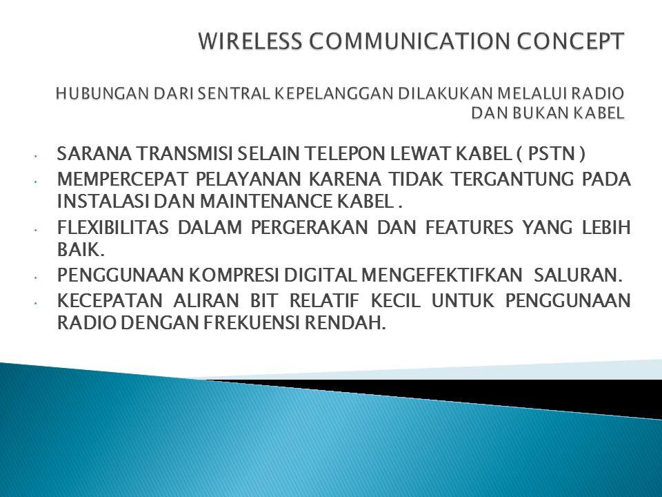  Generasi pertama (1G) Sistem komunikasi seluler pertama kali beroperasi di norwegia pada tahun 1981 dan diikuti oleh sistem yang sama di US dan UK.