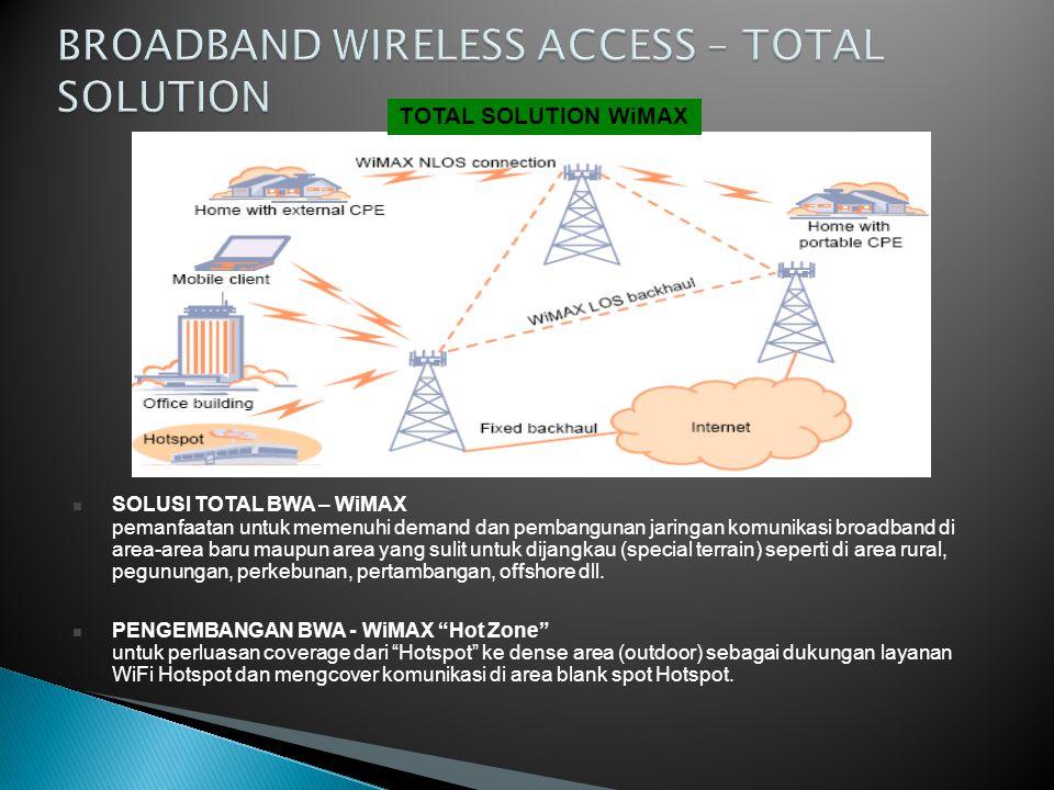 n SOLUSI TOTAL BWA – WiMAX pemanfaatan untuk memenuhi demand dan pembangunan jaringan komunikasi broadband di area-area baru maupun area yang sulit un