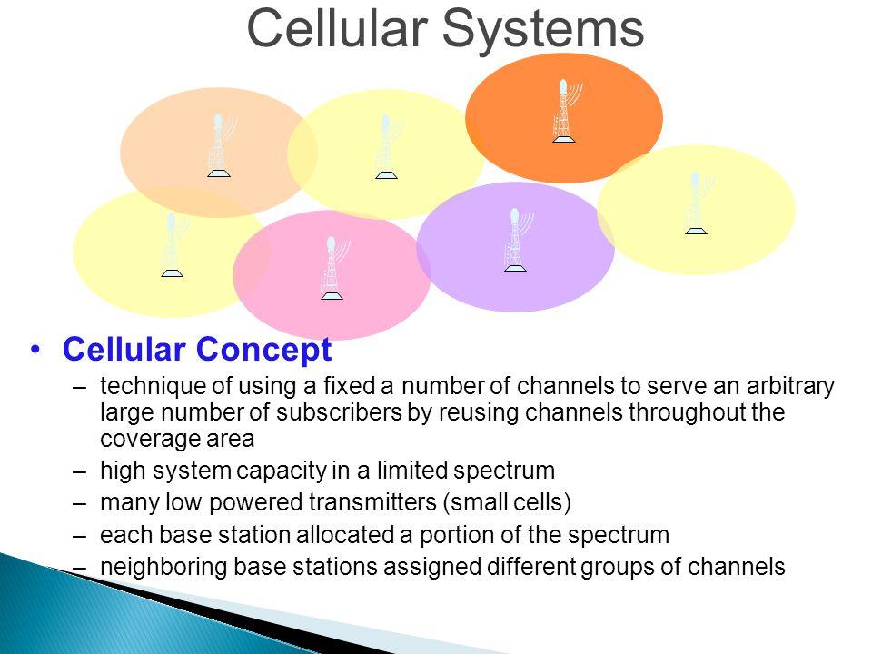  Frekuensi Re-use  Cell Splitting  Handover