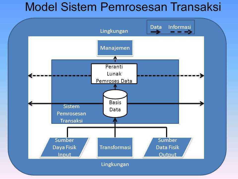 Sistem Informasi Manajemen Kita mendefinisikan sistem informasi manajemen –SIM (management information system-MIS) sebagai sustu sistem berbasis komputer yang membuat informasi tersedia bagi para pengguna yang memiliki kebutuhan serupa.
