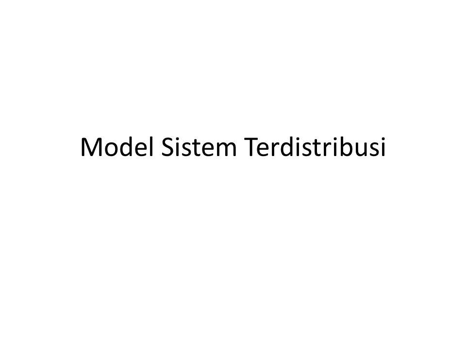 Model Menyediakan sebuah gambaran abstrak aspek yang relevan dengan sistem Tujuan Menyediakan sebuah kerangka kerja untuk memahami permasalahan dan pemecahannya