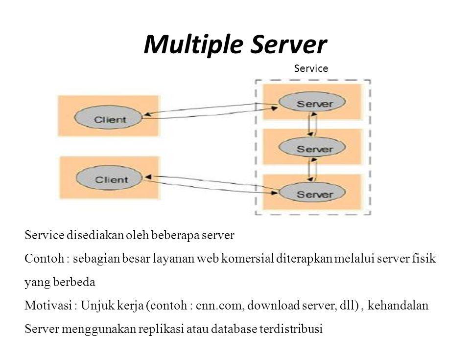 Multiple Server Service Service disediakan oleh beberapa server Contoh : sebagian besar layanan web komersial diterapkan melalui server fisik yang ber