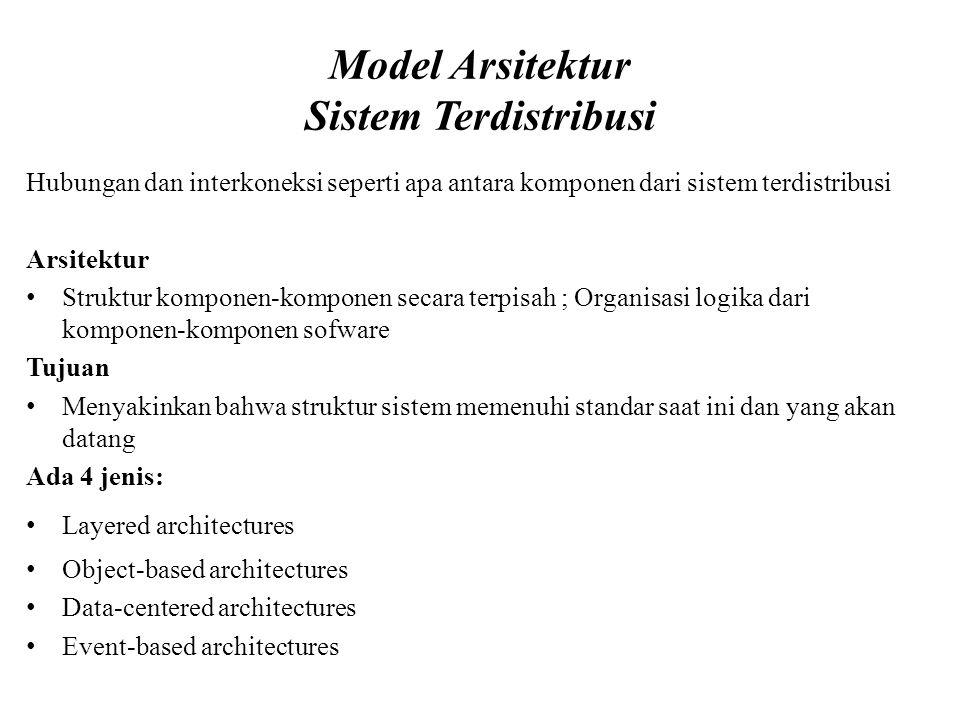 Model Arsitektur Sistem Terdistribusi Hubungan dan interkoneksi seperti apa antara komponen dari sistem terdistribusi Arsitektur Struktur komponen-kom