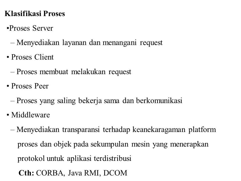 Klasifikasi Proses Proses Server – Menyediakan layanan dan menangani request Proses Client – Proses membuat melakukan request Proses Peer – Proses yan