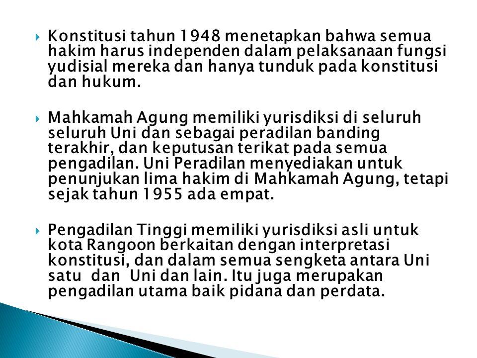  Konstitusi tahun 1948 menetapkan bahwa semua hakim harus independen dalam pelaksanaan fungsi yudisial mereka dan hanya tunduk pada konstitusi dan hu