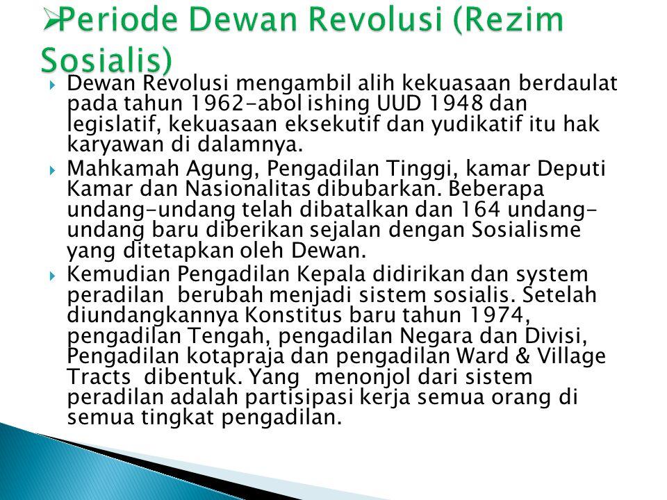  Dewan Revolusi mengambil alih kekuasaan berdaulat pada tahun 1962-abol ishing UUD 1948 dan legislatif, kekuasaan eksekutif dan yudikatif itu hak kar
