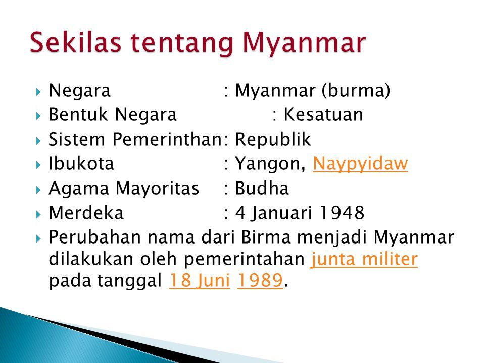  Negara: Myanmar (burma)  Bentuk Negara: Kesatuan  Sistem Pemerinthan: Republik  Ibukota: Yangon, NaypyidawNaypyidaw  Agama Mayoritas: Budha  Merdeka: 4 Januari 1948  Perubahan nama dari Birma menjadi Myanmar dilakukan oleh pemerintahan junta militer pada tanggal 18 Juni 1989.junta militer18 Juni1989
