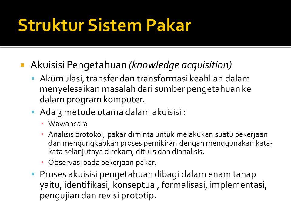  Akuisisi Pengetahuan (knowledge acquisition)  Akumulasi, transfer dan transformasi keahlian dalam menyelesaikan masalah dari sumber pengetahuan ke dalam program komputer.
