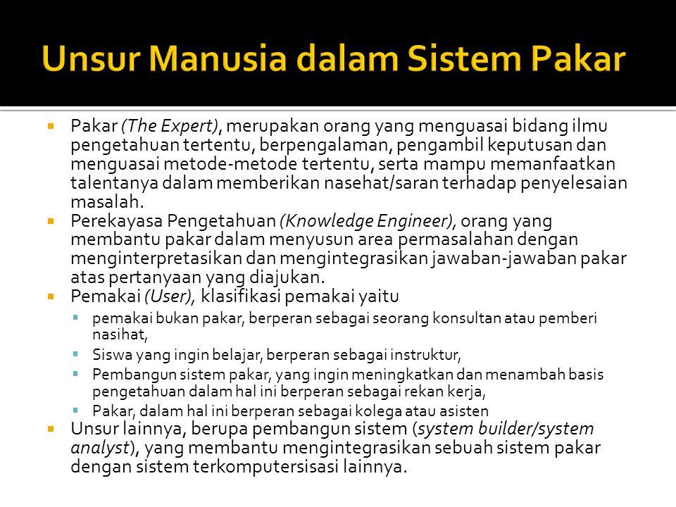  Pakar (The Expert), merupakan orang yang menguasai bidang ilmu pengetahuan tertentu, berpengalaman, pengambil keputusan dan menguasai metode-metode tertentu, serta mampu memanfaatkan talentanya dalam memberikan nasehat/saran terhadap penyelesaian masalah.